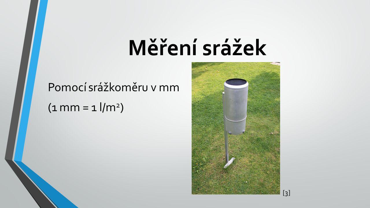 Měření srážek Pomocí srážkoměru v mm (1 mm = 1 l/m2) [3]
